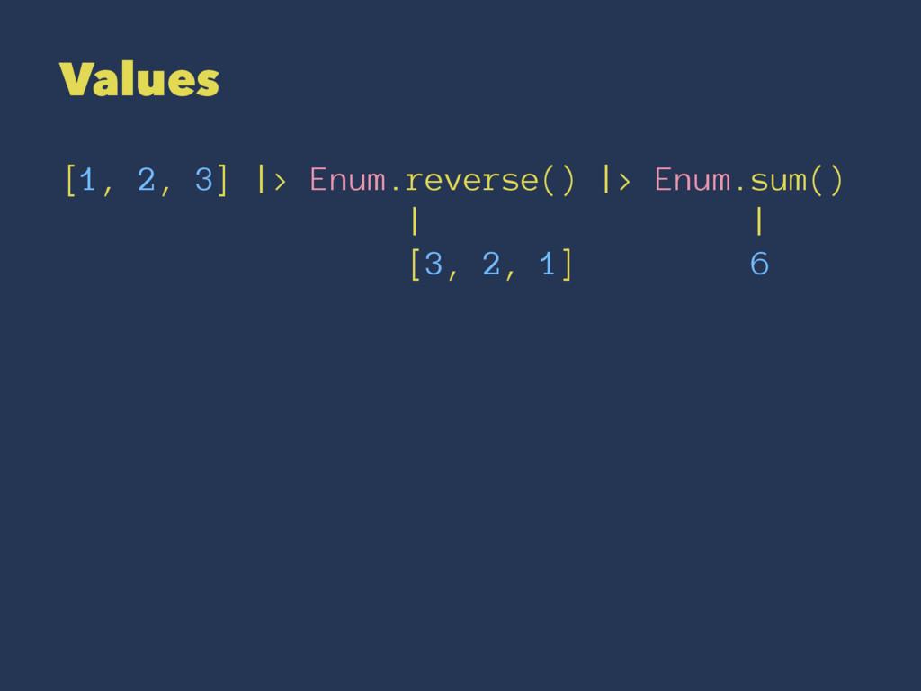 Values [1, 2, 3] |> Enum.reverse() |> Enum.sum(...