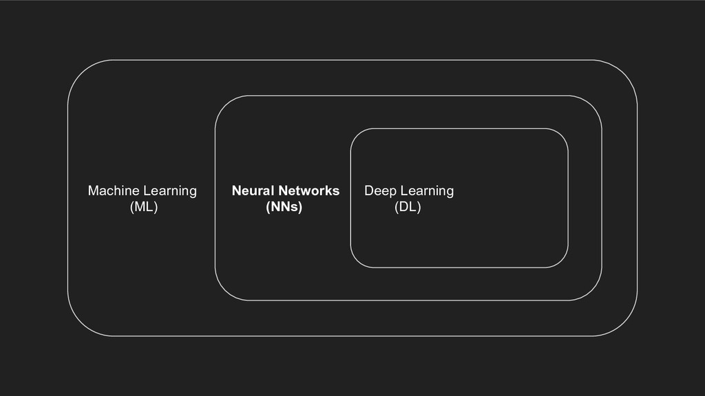 Machine Learning (ML) Neural Networks (NNs) Dee...
