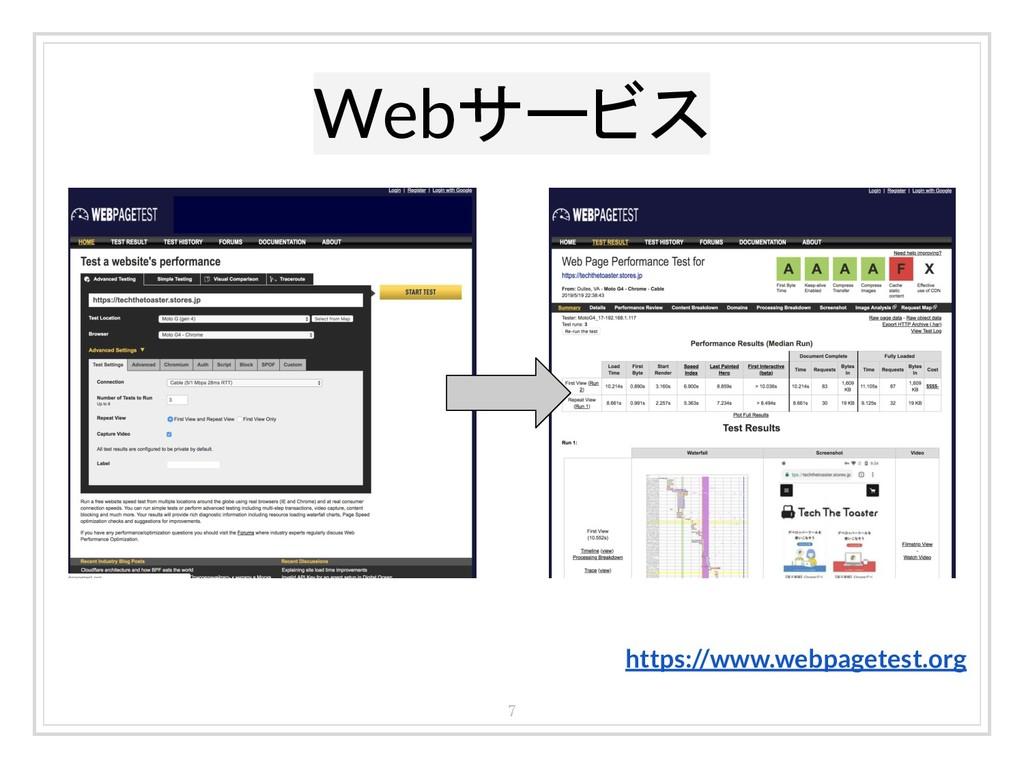 Webサービス 7 https://www.webpagetest.org