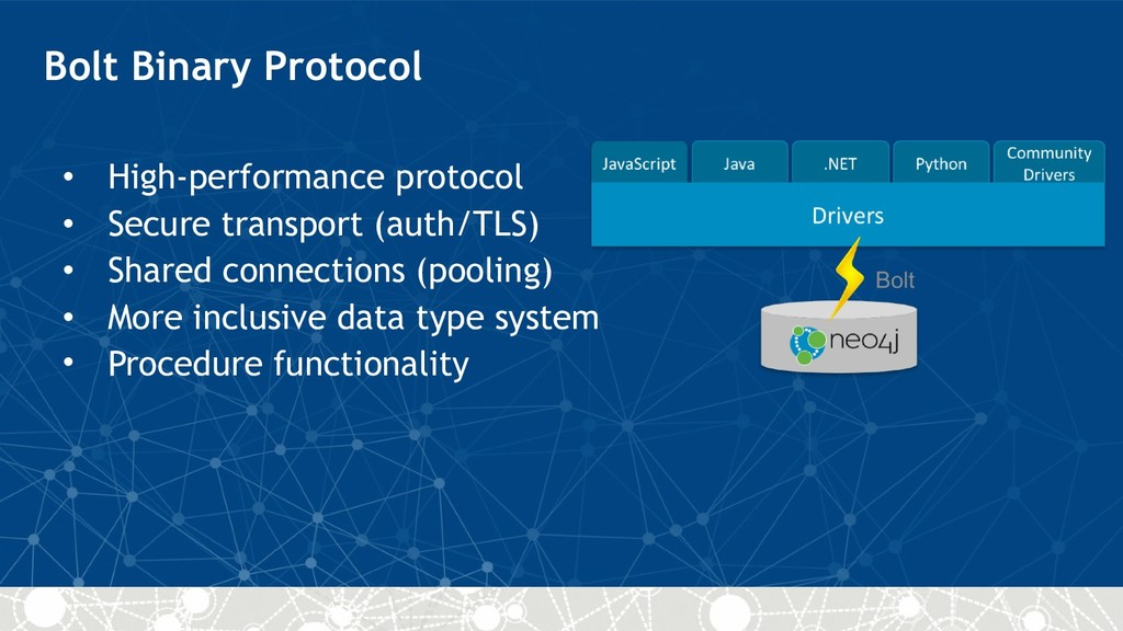 Bolt Binary Protocol • High-performance protoco...