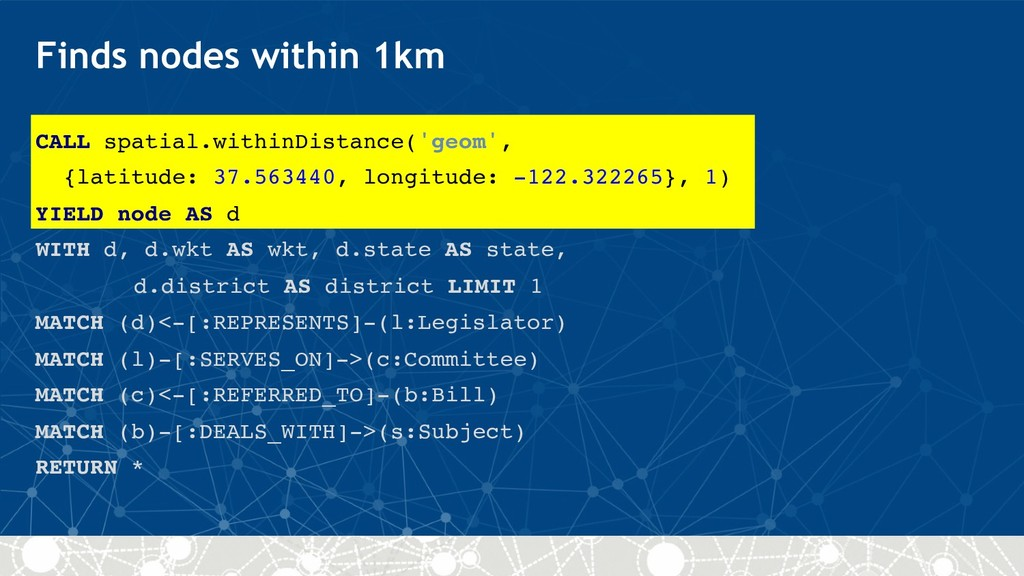 Finds nodes within 1km CALL spatial.withinDista...