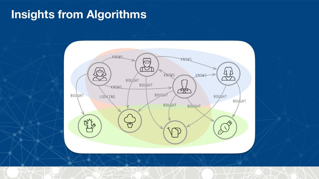 Insights from Algorithms