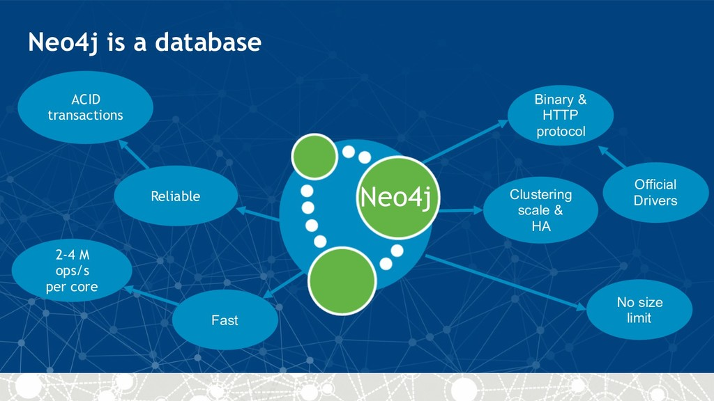 Neo4j Fast Reliable No size limit Binary & HTTP...