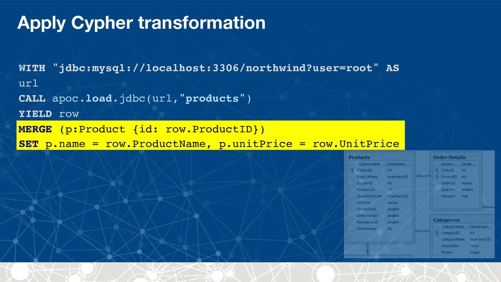"Apply Cypher transformation WITH ""jdbc:mysql://..."