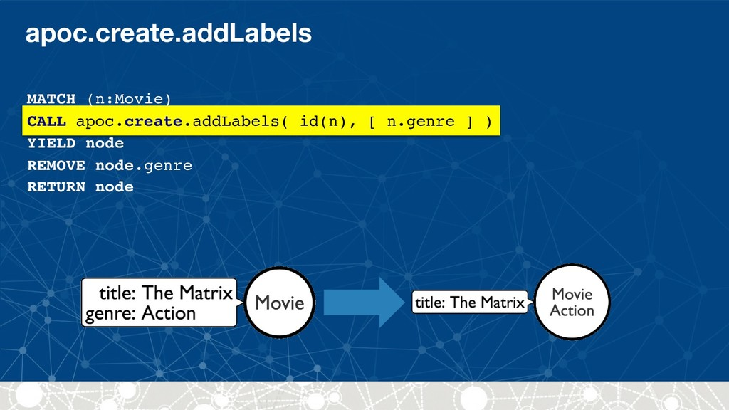 apoc.create.addLabels MATCH (n:Movie) CALL apoc...