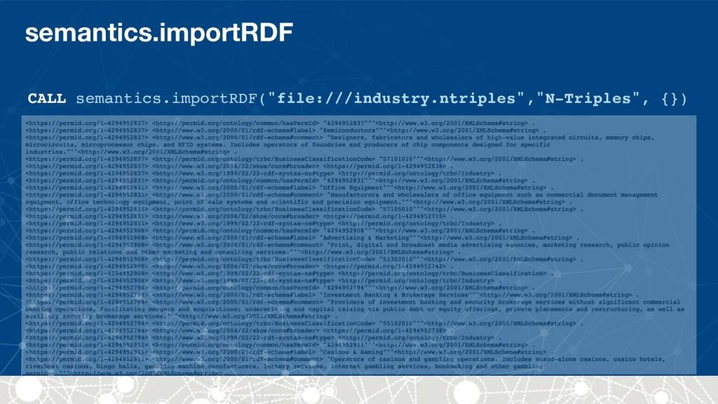 """semantics.importRDF CALL semantics.importRDF(""""f..."""