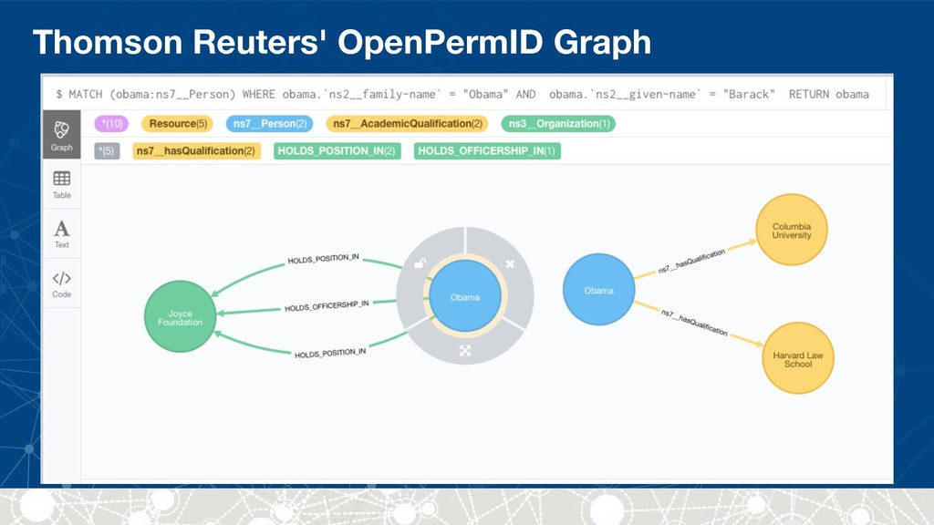 Thomson Reuters' OpenPermID Graph