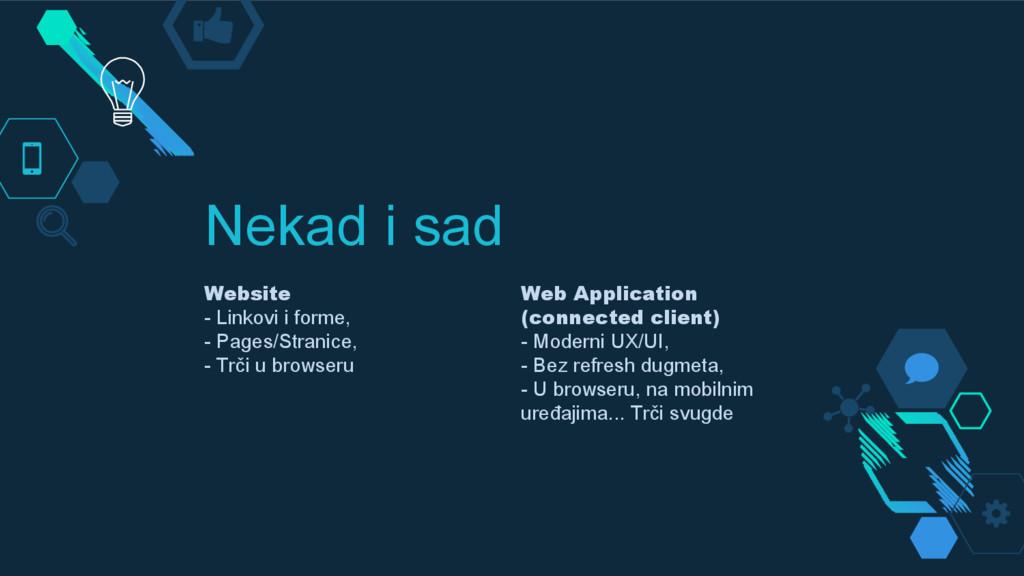 Nekad i sad Website - Linkovi i forme, - Pages/...