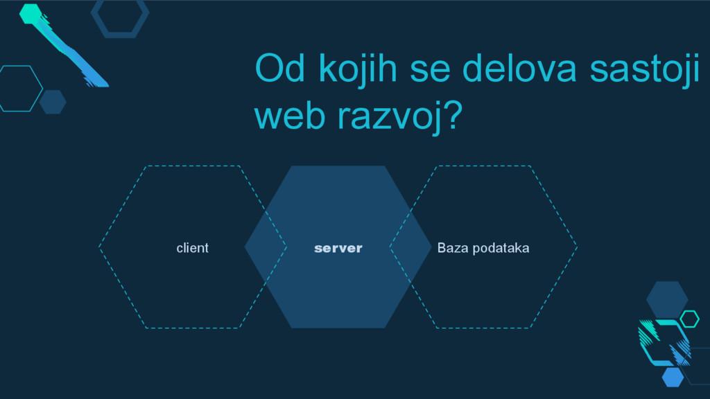 server Od kojih se delova sastoji web razvoj? c...