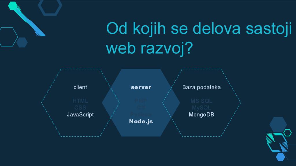 server PHP C# Python Node.js Od kojih se delova...