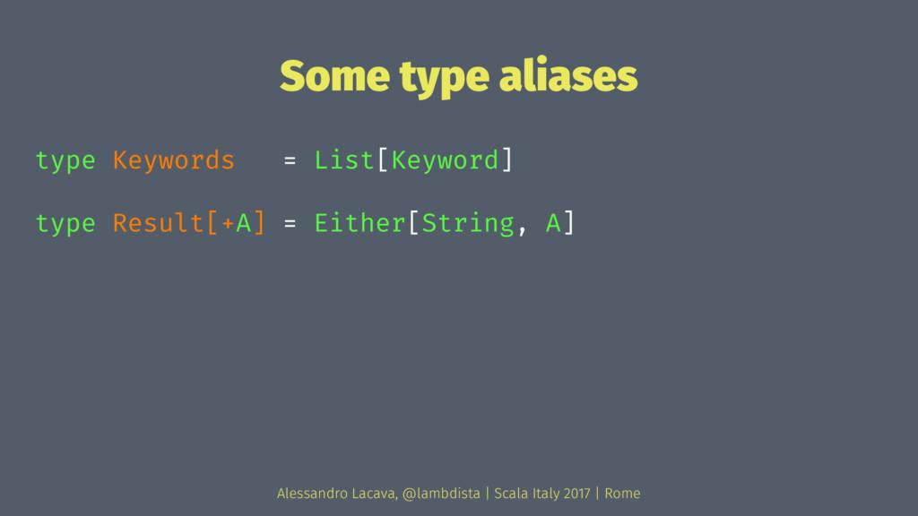 Some type aliases type Keywords = List[Keyword]...