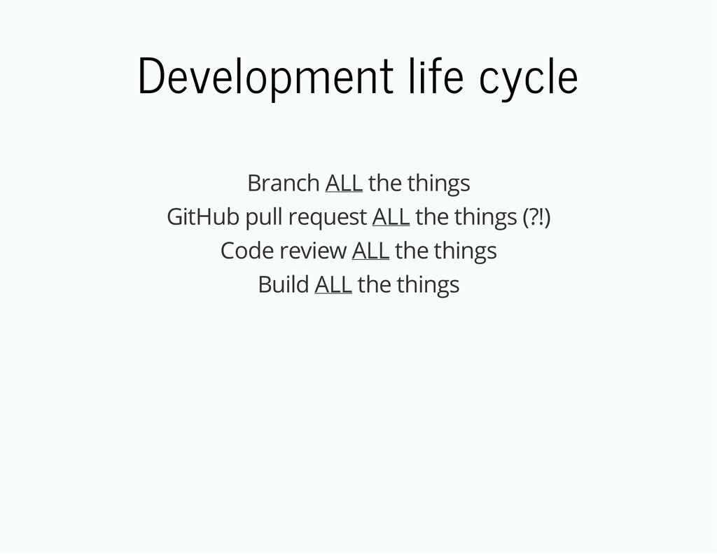 Development life cycle Branch ALL the things Gi...