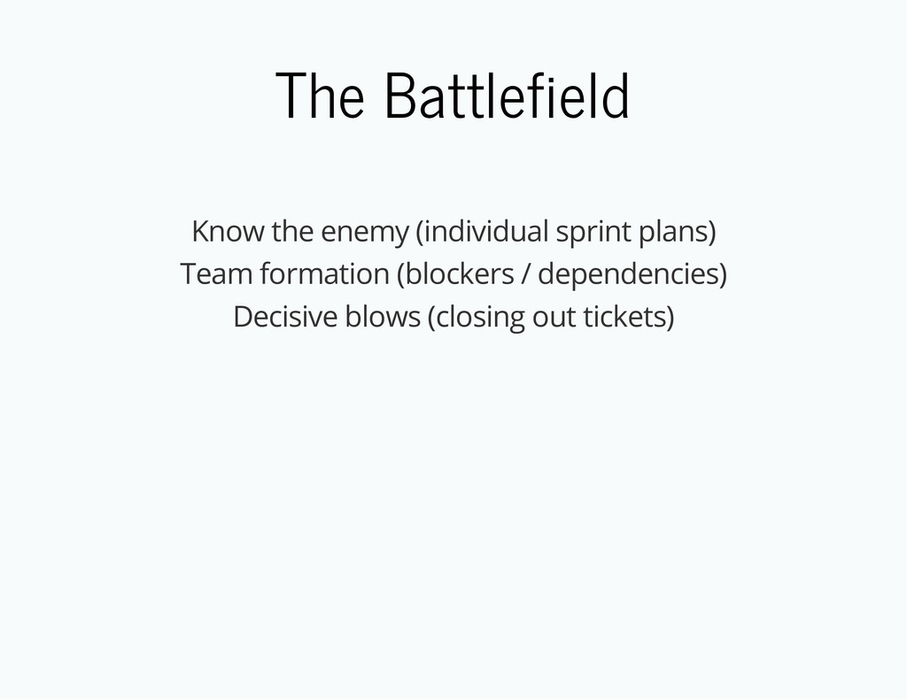 The Battlefield Know the enemy (individual spri...