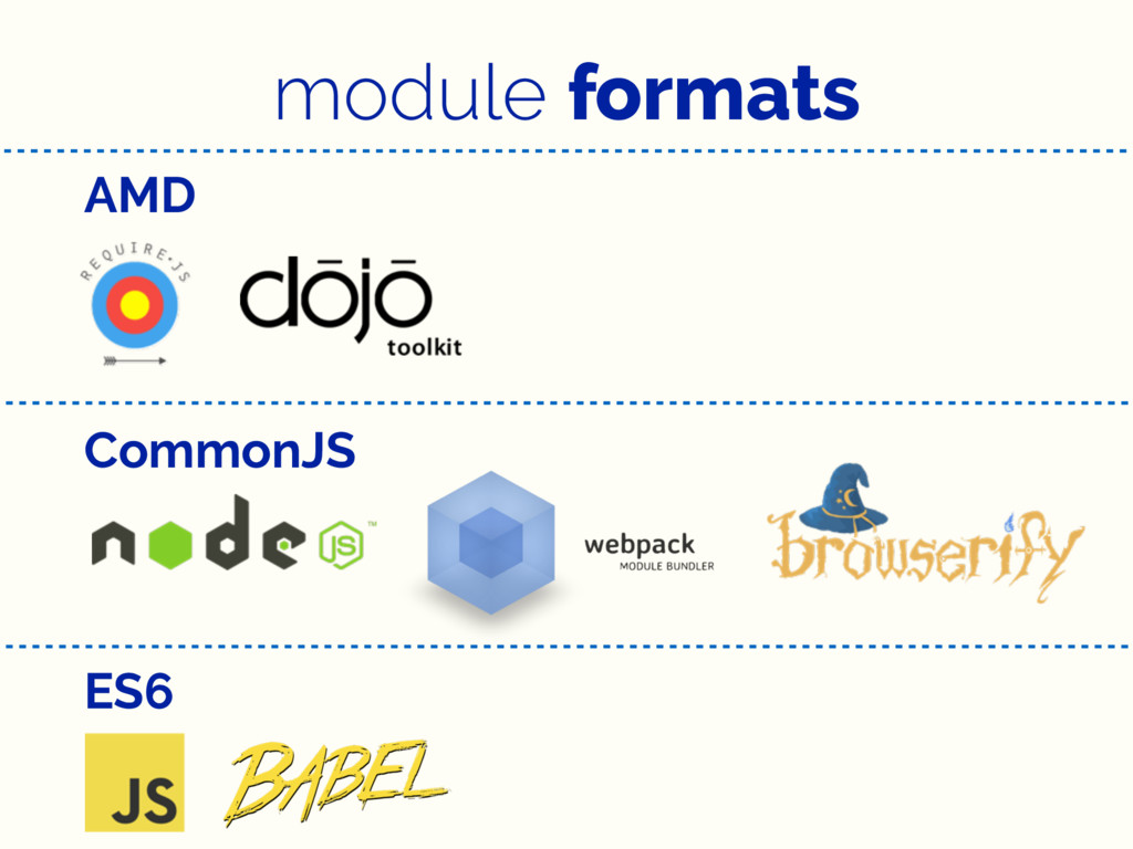 module formats AMD CommonJS ES6