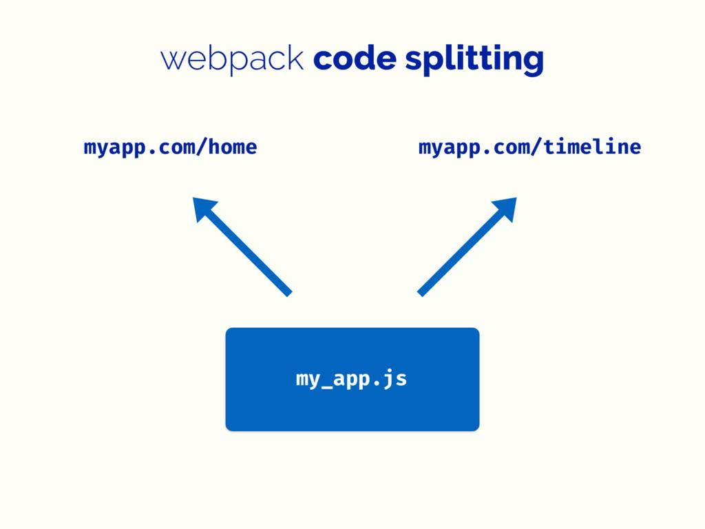webpack code splitting my_app.js myapp.com/home...