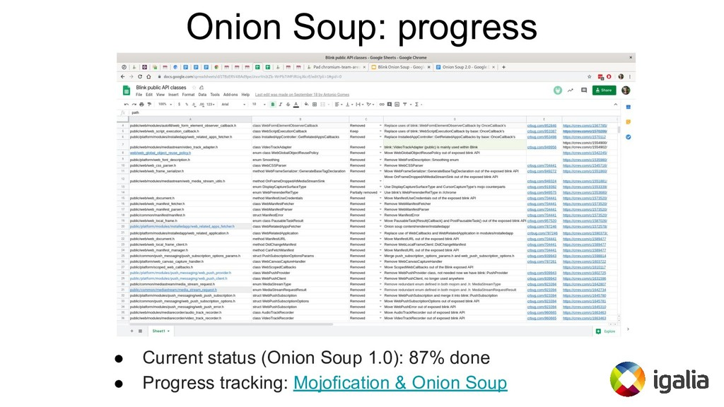 Onion Soup: progress ● Current status (Onion So...