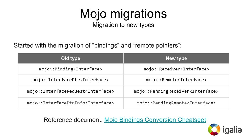 "Started with the migration of ""bindings"" and ""r..."
