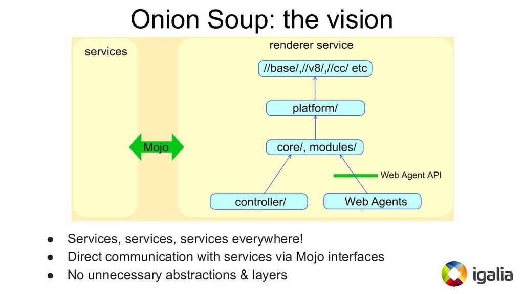 Onion Soup: the vision ● Services, services, se...