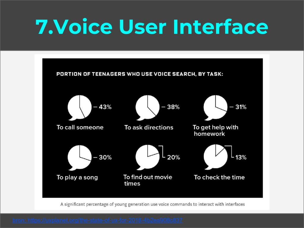 7.Voice User Interface bron: https://uxplanet.o...