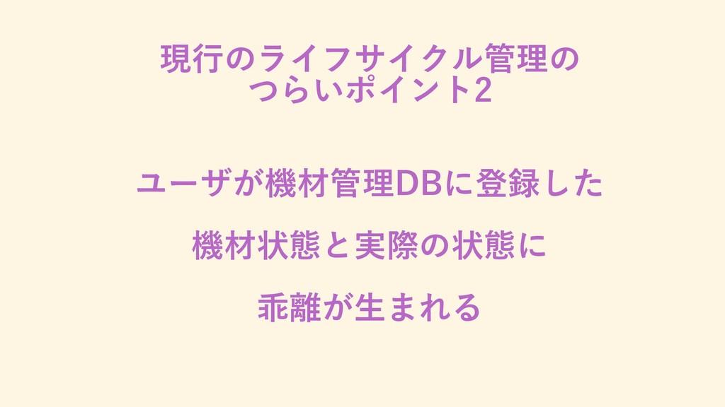 現行のライフサイクル管理の つらいポイント2 ユーザが機材管理DBに登録した 機材状態と実際の...