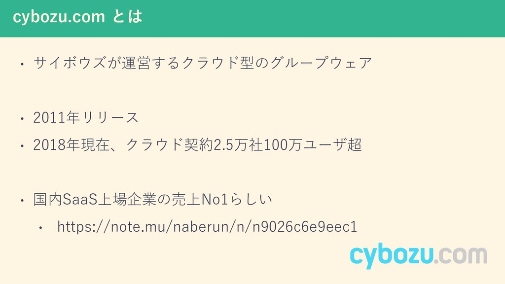 cybozu.com とは • サイボウズが運営するクラウド型のグループウェア • 2011年...