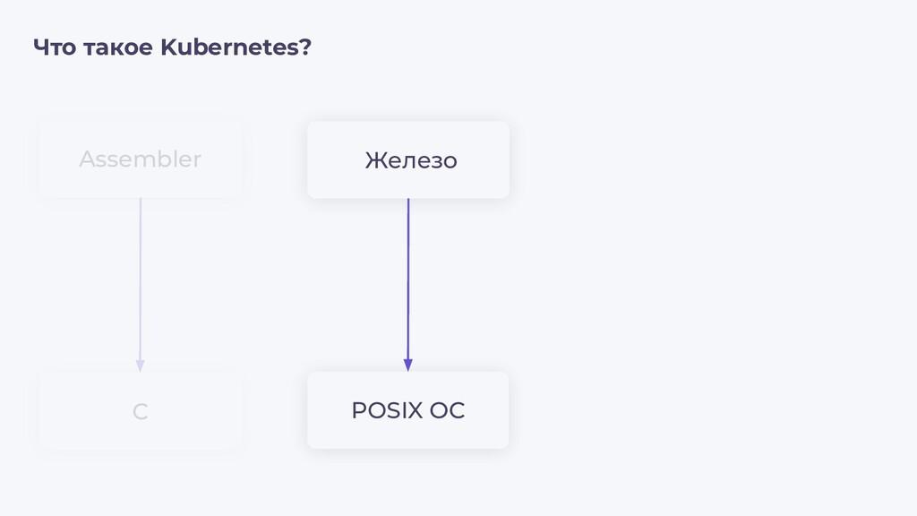 Что такое Kubernetes? Assembler C Железо POSIX ...