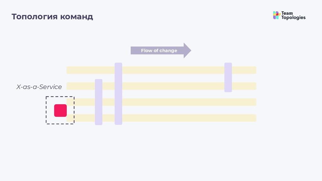 Топология команд Flow of change X-as-a-Service