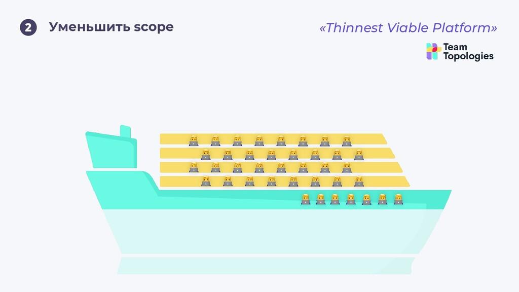 «Thinnest Viable Platform» 2 Уменьшить scope