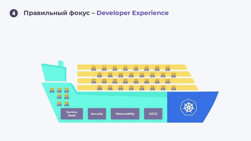 4 Правильный фокус – Developer Experience CI/CD...
