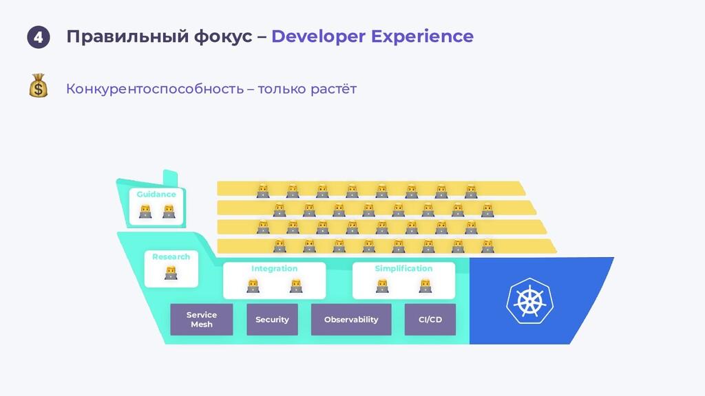 4 Правильный фокус – Developer Experience Конку...