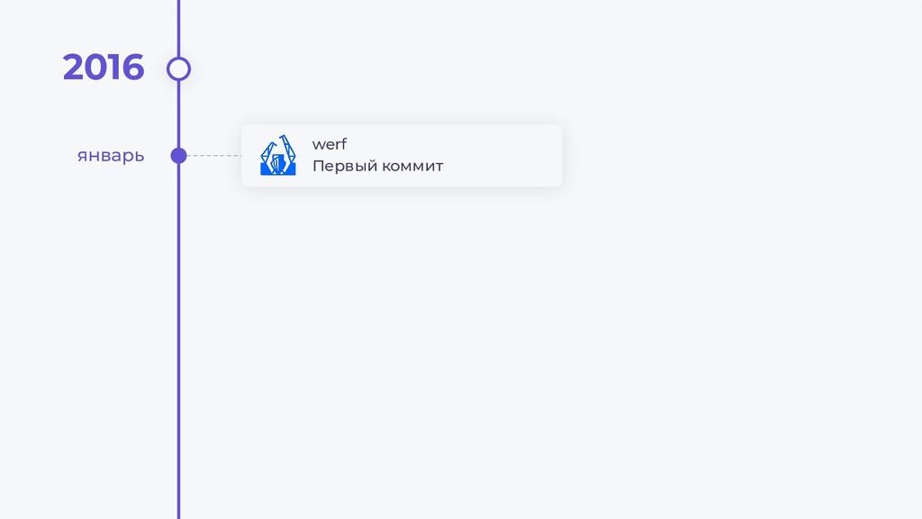 2016 январь werf Первый коммит