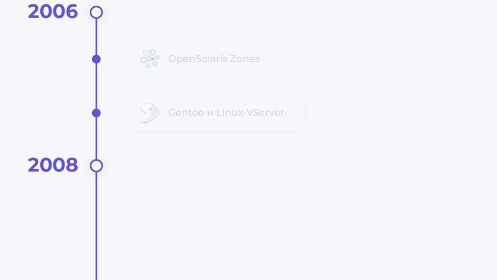 OpenSolaris Zones Gentoo и Linux-VServer 2006 2...