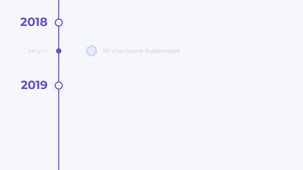 50 кластеров Kubernetes август 2018 2019