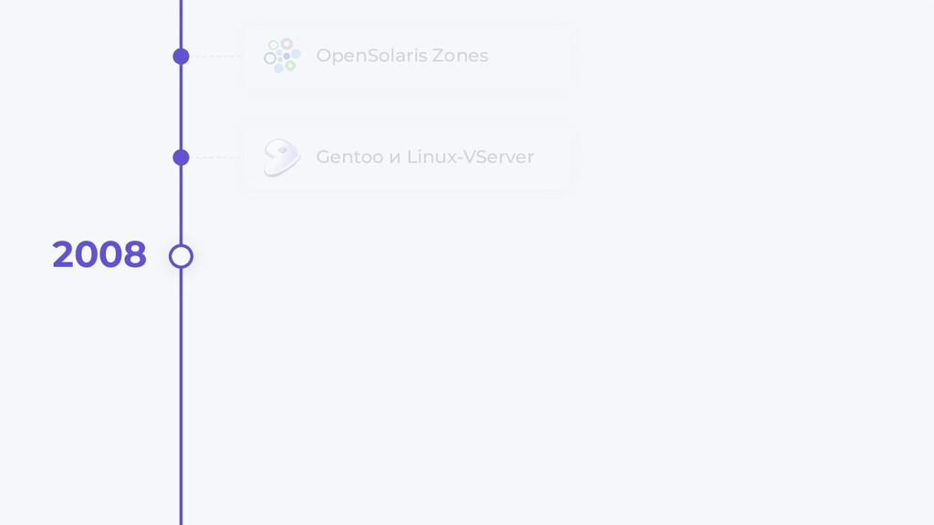 OpenSolaris Zones Gentoo и Linux-VServer 2008