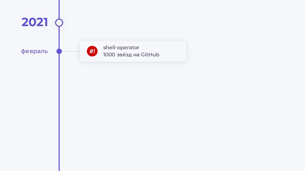 2021 shell-operator 1000 звёзд на GitHub феврал...