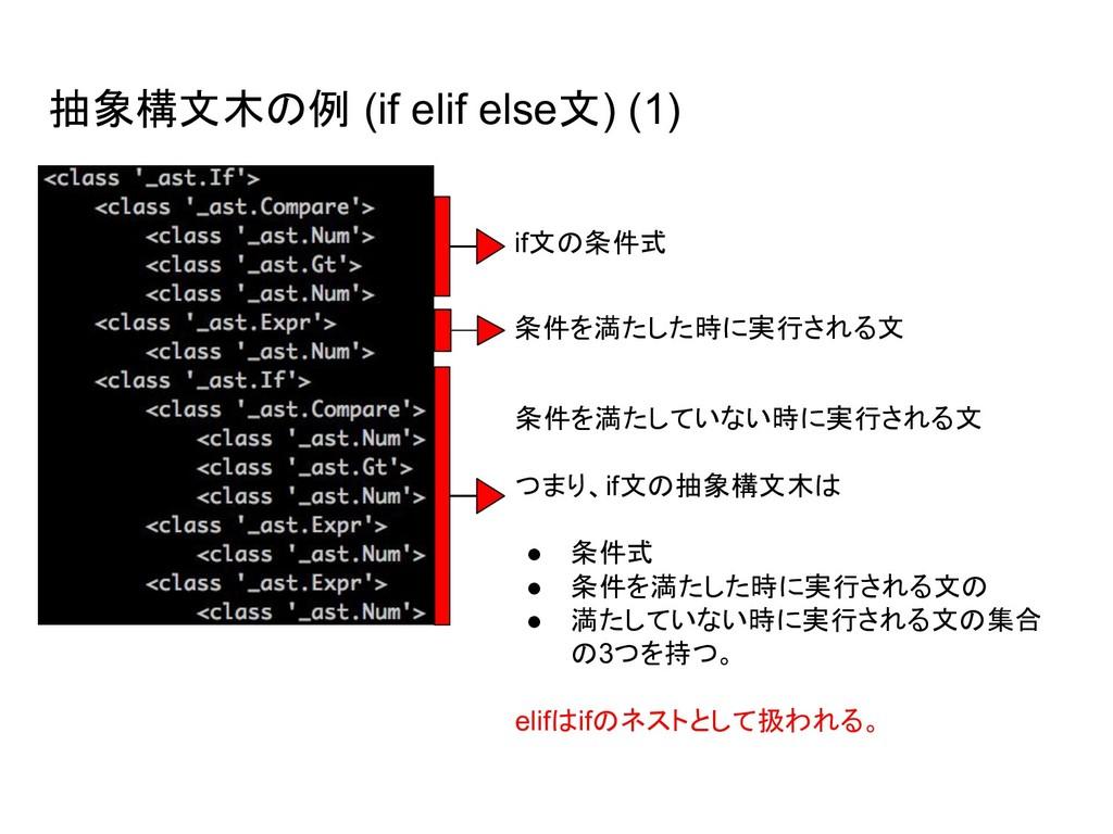 抽象構文木の例 (if elif else文) (1) if文の条件式 条件を満たした時に実行...