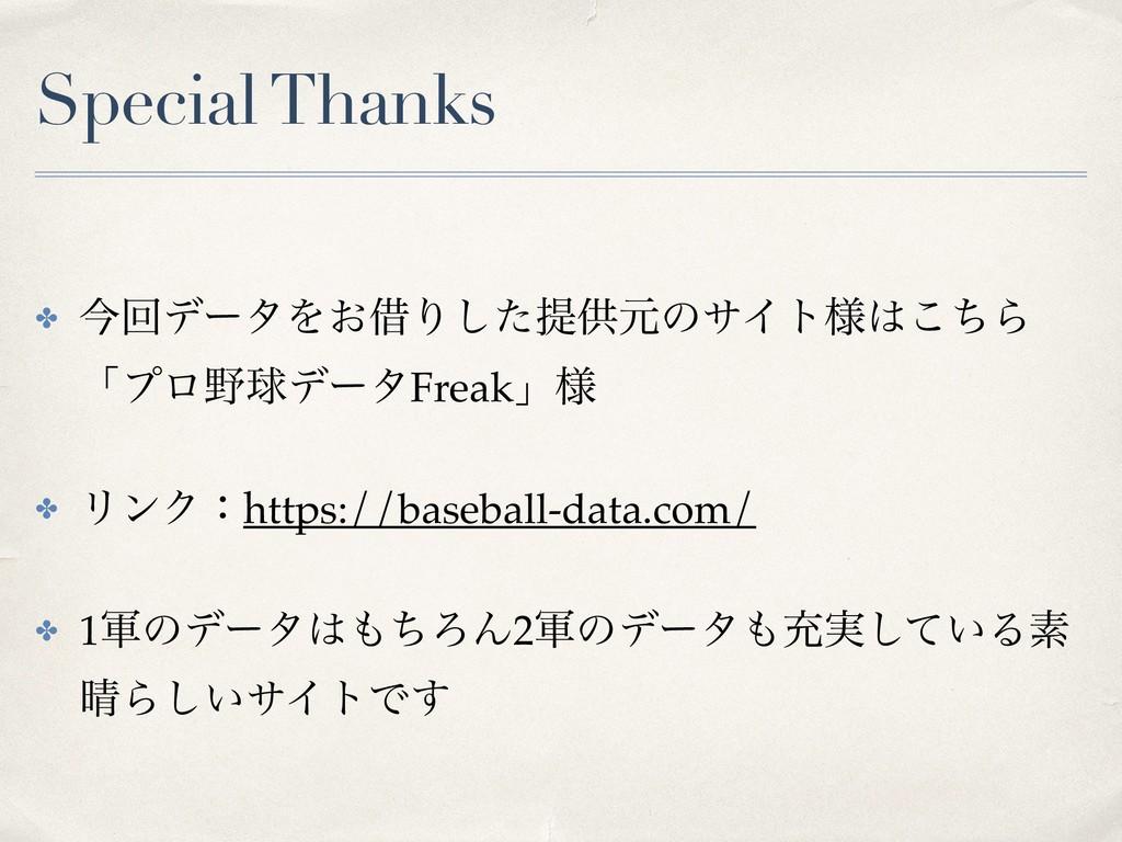 Special Thanks ✤ ࠓճσʔλΛ͓आΓͨ͠ఏڙݩͷαΠτ༷ͪ͜Βɹ ʮϓϩٿ...
