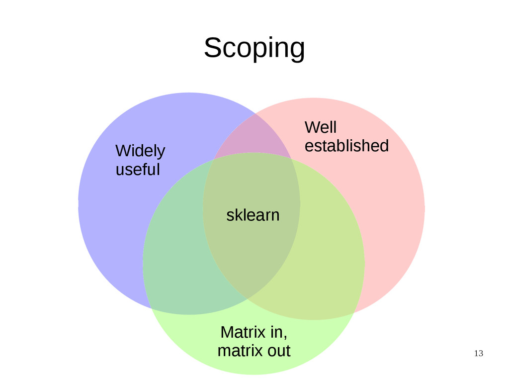 13 Scoping Matrix in, matrix out Widely useful ...