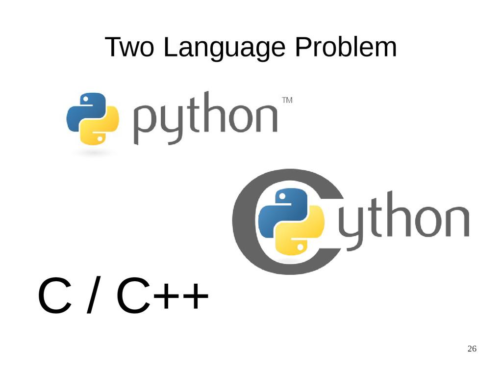 26 Two Language Problem C / C++