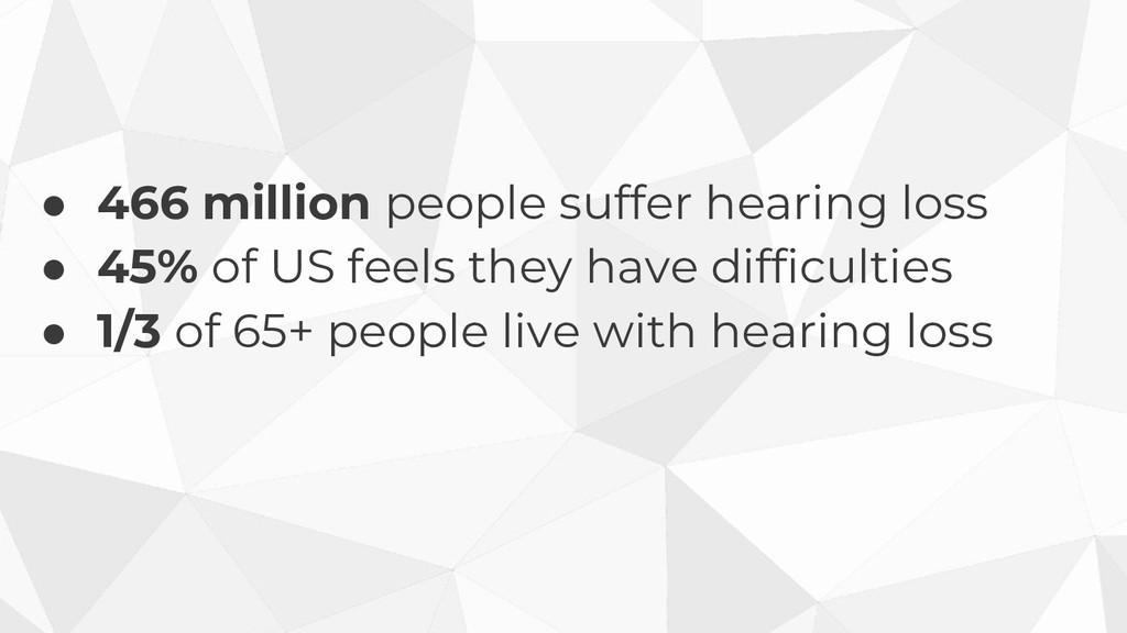 ● 466 million people suffer hearing loss ● 45% ...