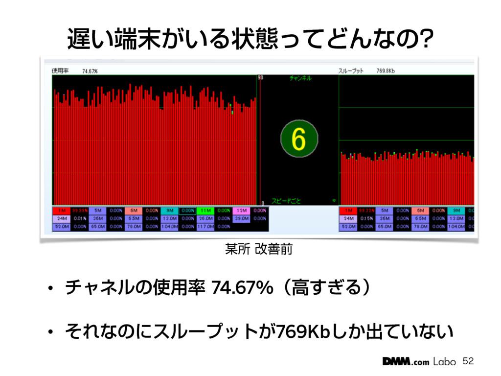 ͍͕͍Δঢ়ଶͬͯͲΜͳͷ w νϟωϧͷ༻74.67%ʢߴ͗͢Δʣ w ͦΕͳͷ...
