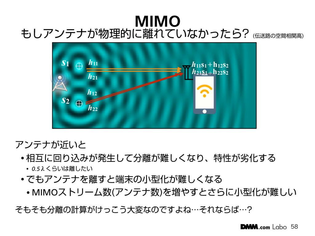 MIMO ͠Ξϯςφ͕ཧతʹΕ͍ͯͳ͔ͬͨΒ  ૹ࿏ͷۭؒ૬ؔߴ  s1 s2...
