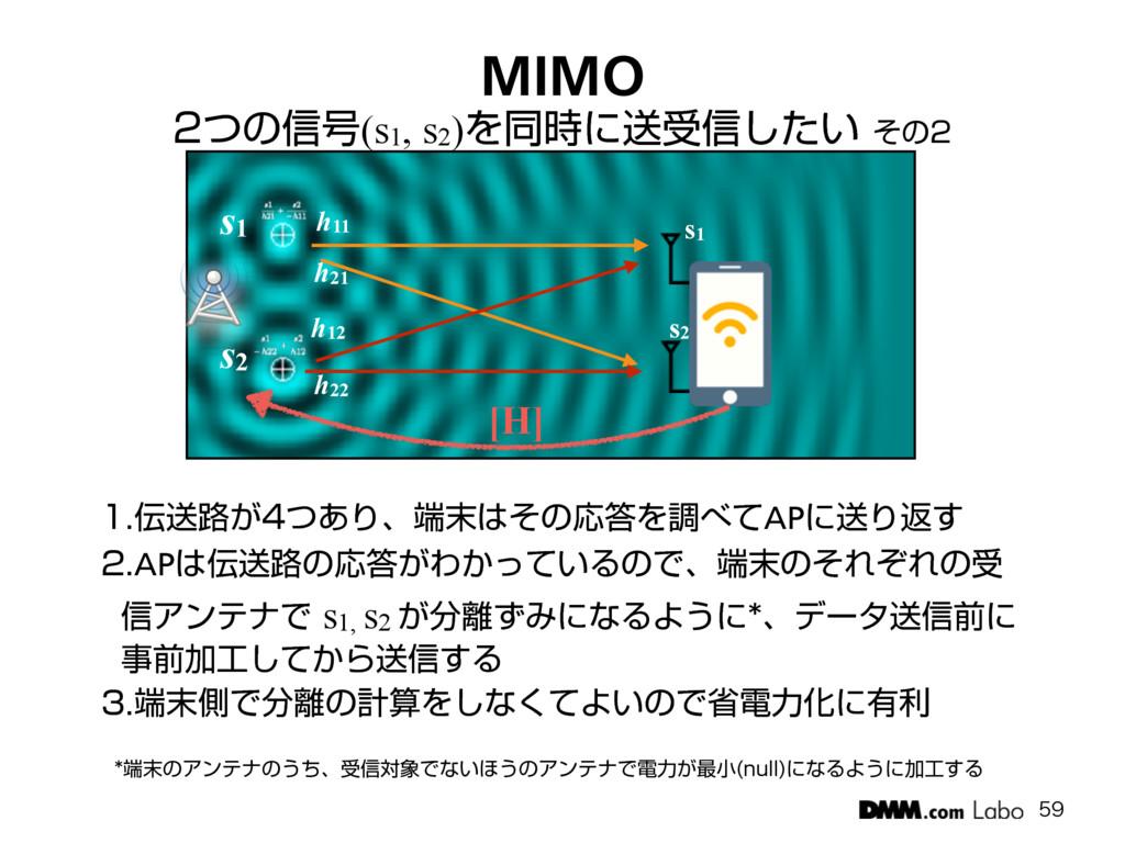 MIMO ͭͷ৴߸(s1, s2)Λಉʹૹड৴͍ͨͦ͠ͷ ૹ࿏͕ͭ͋Γɺ...