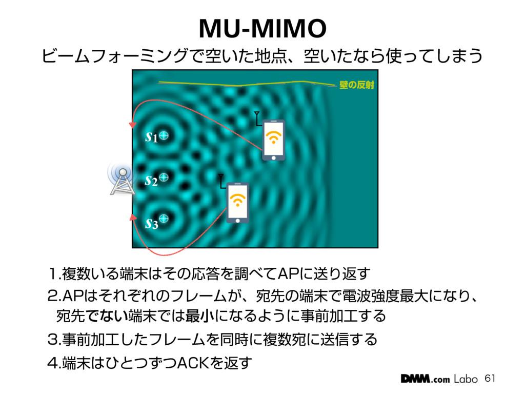 """MU-MIMO ෳ͍ΔͦͷԠΛௐͯ""""1ʹૹΓฦ͢ """"1ͦΕͧΕͷ..."""