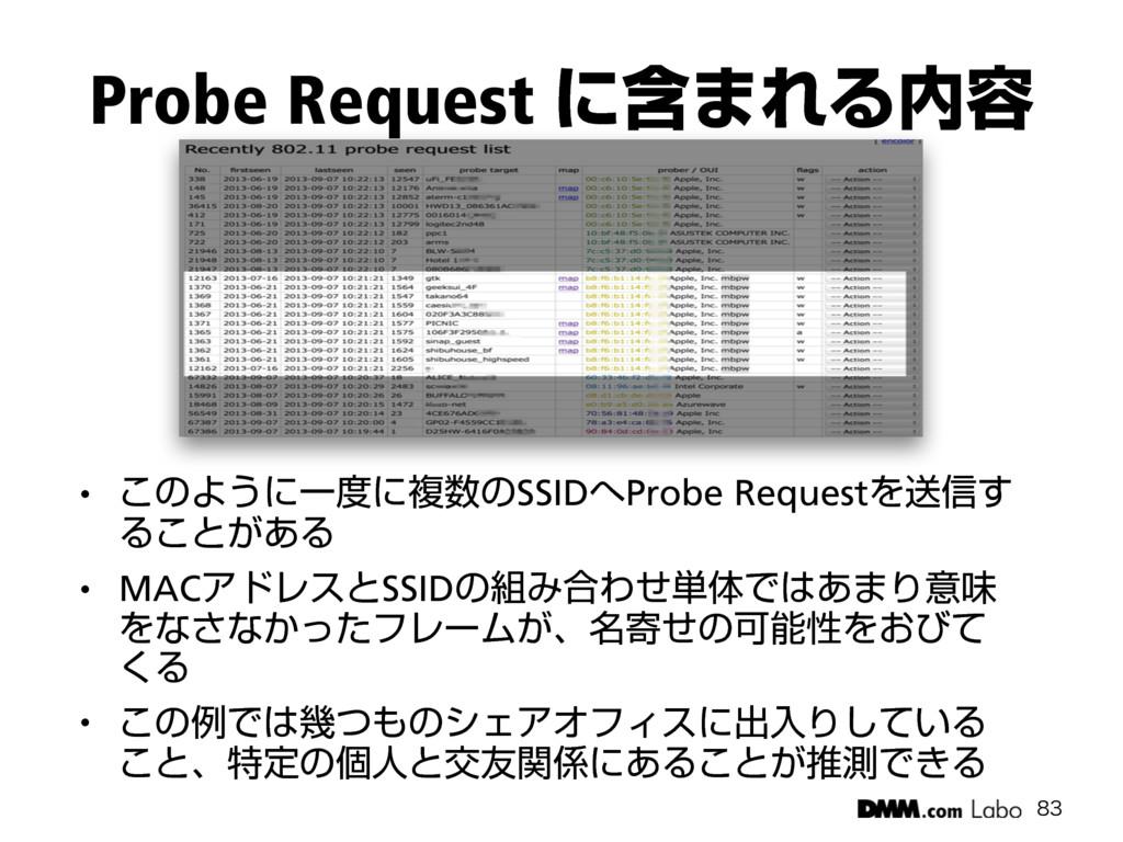 Probe Request ʹؚ·ΕΔ༰  w ͜ͷΑ͏ʹҰʹෳͷSSIDProb...