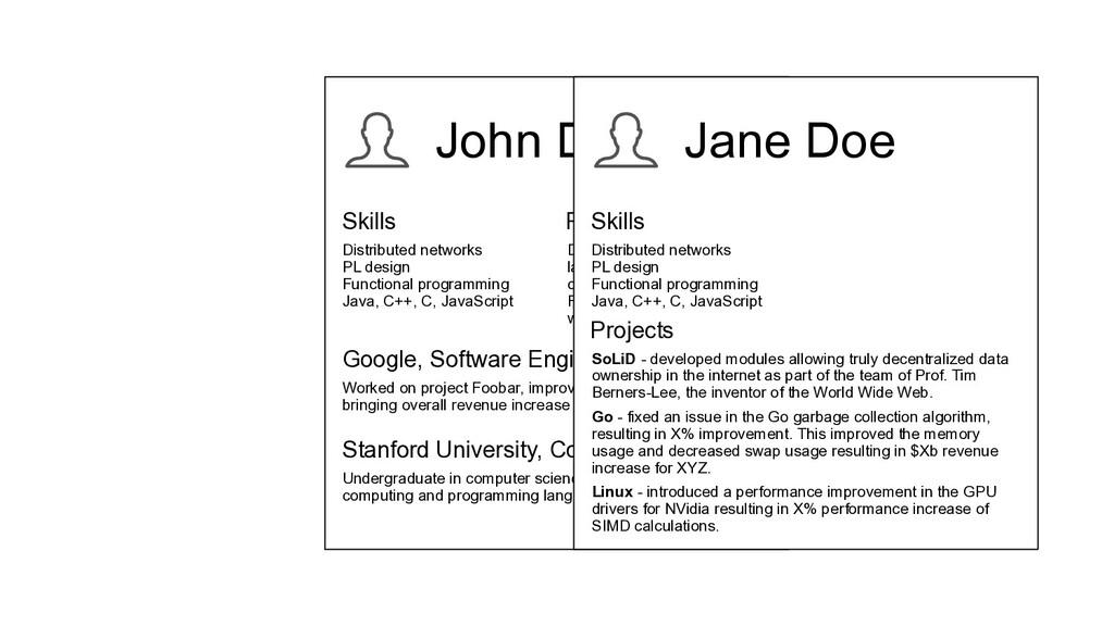 John Doe Stanford University, Computer Science ...