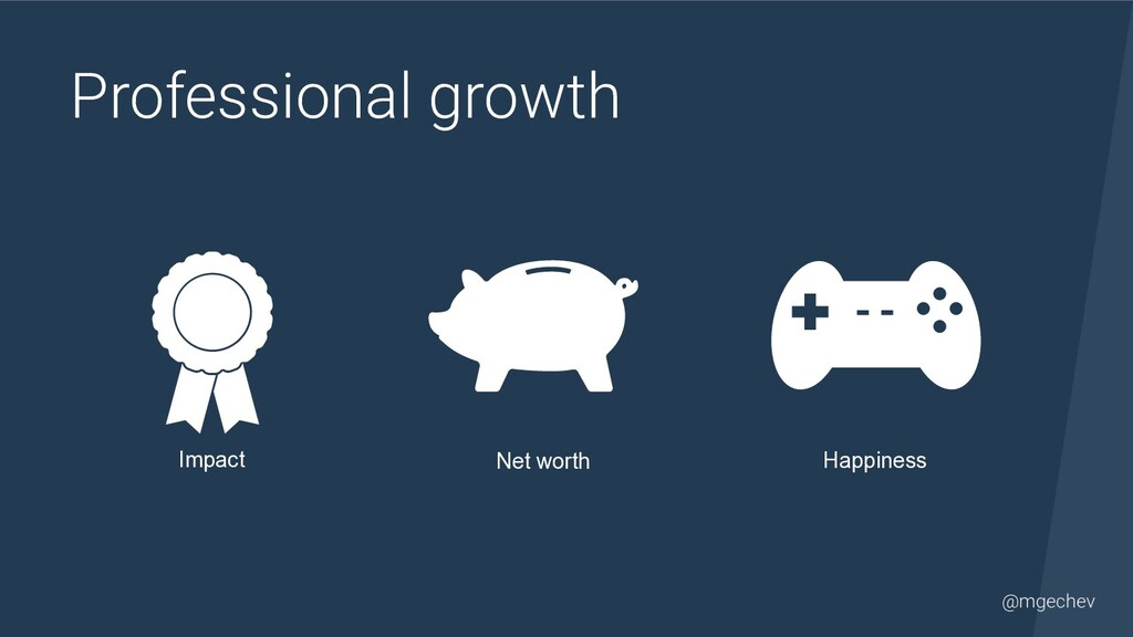@mgechev Professional growth Impact Net worth H...