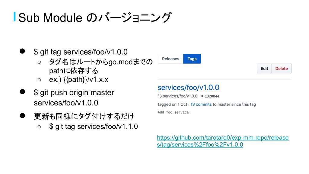● $ git tag services/foo/v1.0.0 ○ タグ名はルートからgo.m...