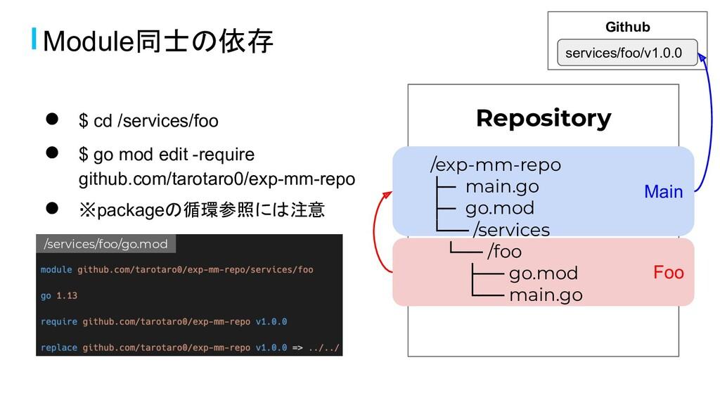Github ● $ cd /services/foo ● $ go mod edit -re...