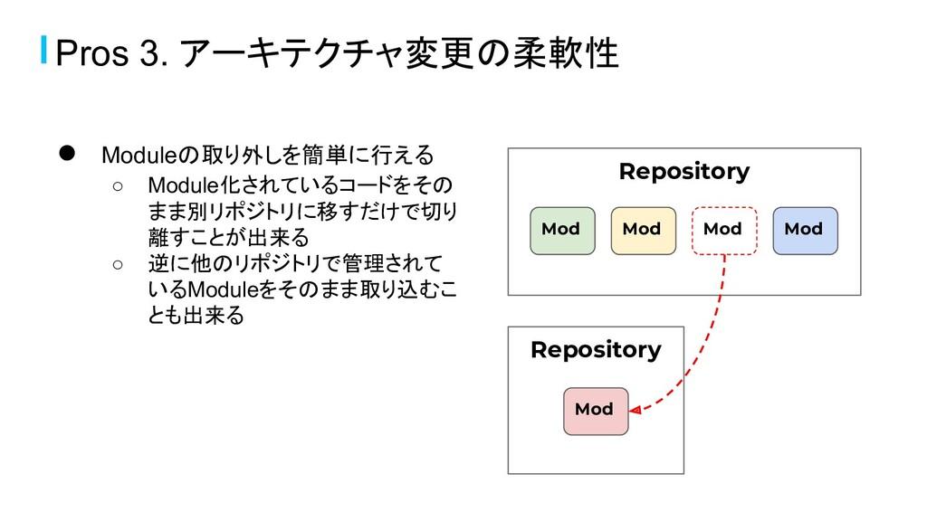 Pros 3. アーキテクチャ変更の柔軟性 ● Moduleの取り外しを簡単に行える ○ Mo...
